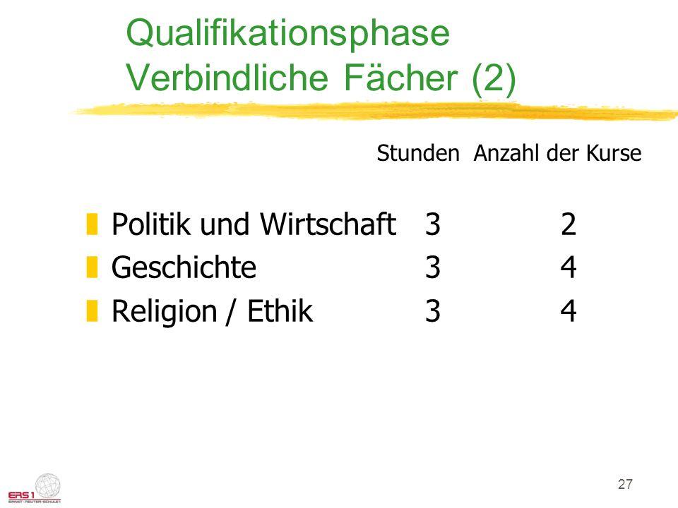 27 Qualifikationsphase Verbindliche Fächer (2) zPolitik und Wirtschaft3 2 zGeschichte 34 zReligion / Ethik34 Stunden Anzahl der Kurse