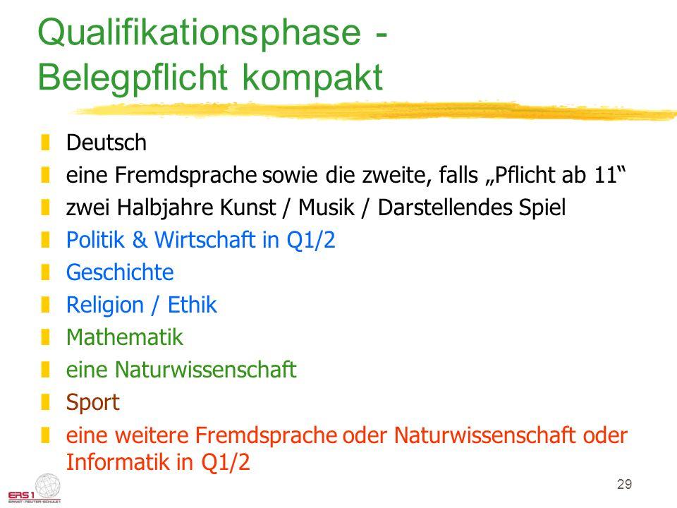 29 Qualifikationsphase - Belegpflicht kompakt zDeutsch zeine Fremdsprache sowie die zweite, falls Pflicht ab 11 zzwei Halbjahre Kunst / Musik / Darste