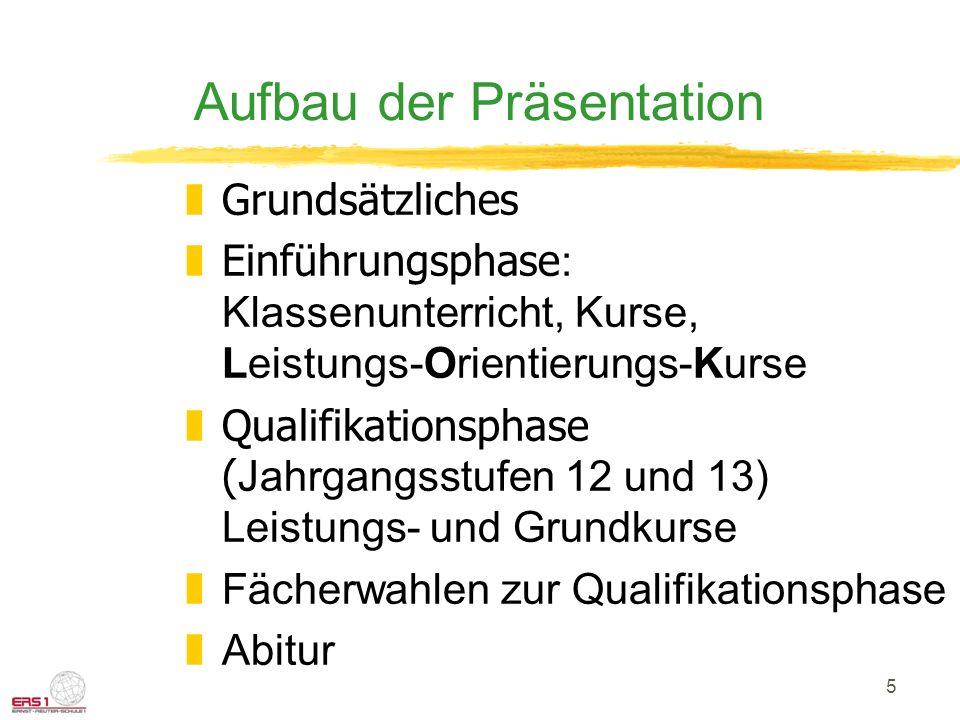 5 Aufbau der Präsentation zGrundsätzliches Einführungsphase : Klassenunterricht, Kurse, Leistungs-Orientierungs-Kurse Qualifikationsphase ( Jahrgangss