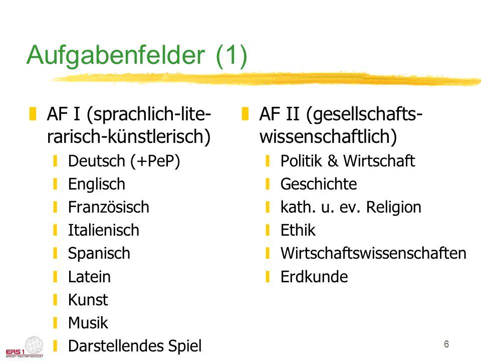 6 Aufgabenfelder (1) zAF I (sprachlich-lite- rarisch-künstlerisch) yDeutsch (+PeP) yEnglisch yFranzösisch yItalienisch ySpanisch yLatein yKunst yMusik