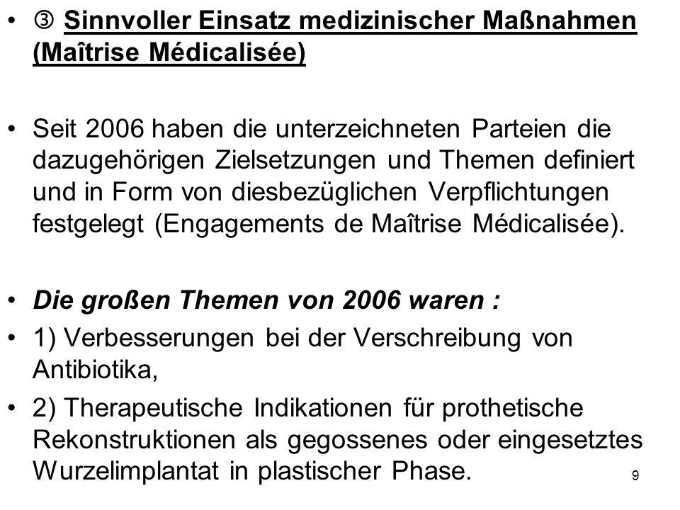 Sinnvoller Einsatz medizinischer Maßnahmen (Maîtrise Médicalisée) Seit 2006 haben die unterzeichneten Parteien die dazugehörigen Zielsetzungen und Themen definiert und in Form von diesbezüglichen Verpflichtungen festgelegt (Engagements de Maîtrise Médicalisée).