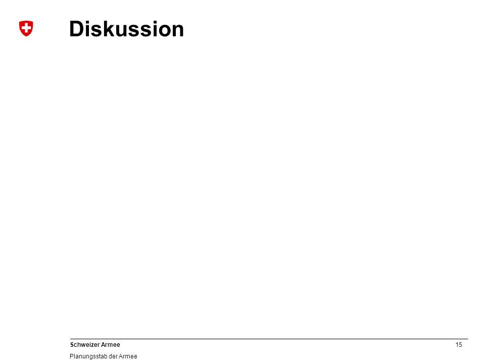 15 Schweizer Armee Planungsstab der Armee Diskussion