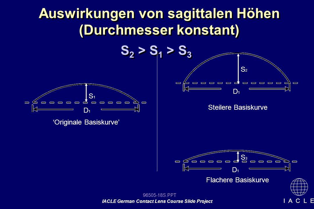 96505-18S.PPT IACLE German Contact Lens Course Slide Project I A C L E Auswirkungen von sagittalen Höhen (Durchmesser konstant) S 2 > S 1 > S 3 Steile