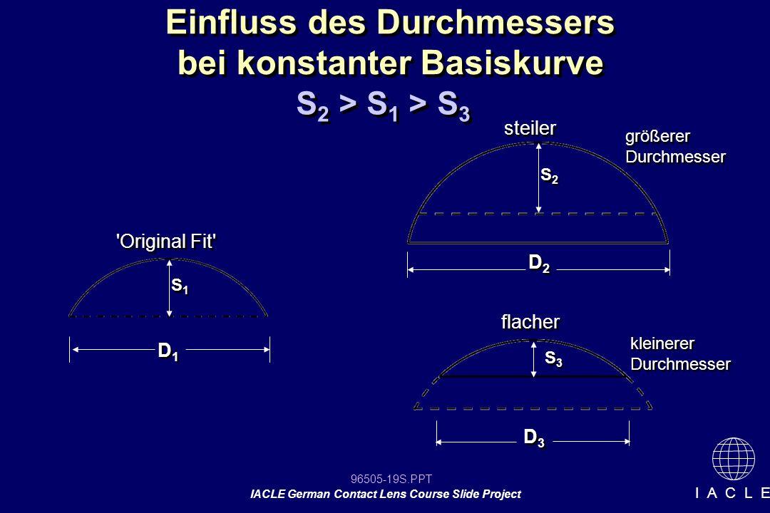 96505-19S.PPT IACLE German Contact Lens Course Slide Project I A C L E Einfluss des Durchmessers bei konstanter Basiskurve S 2 > S 1 > S 3 D1D1 D1D1 '