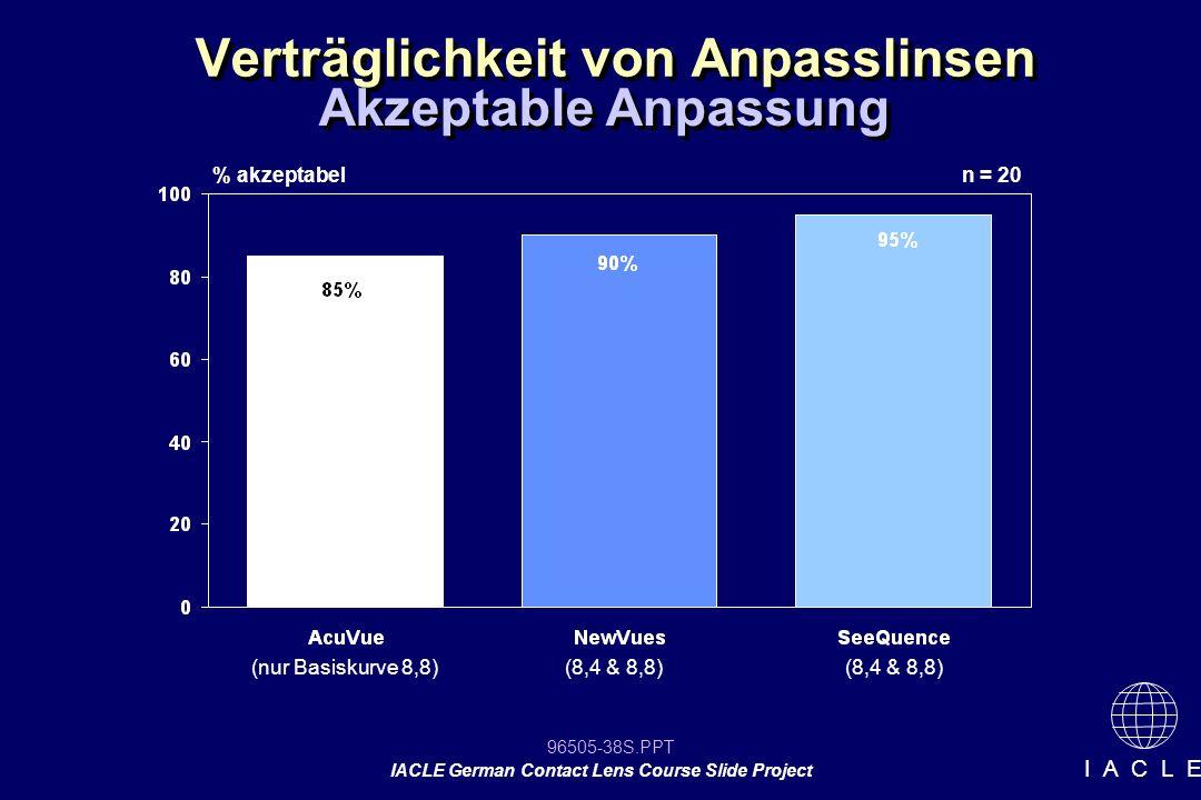 96505-38S.PPT IACLE German Contact Lens Course Slide Project I A C L E Verträglichkeit von Anpasslinsen Akzeptable Anpassung (nur Basiskurve 8,8)(8,4