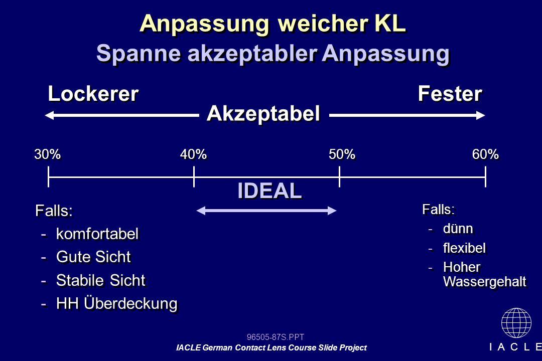 96505-87S.PPT IACLE German Contact Lens Course Slide Project I A C L E Anpassung weicher KL Lockerer 30% Spanne akzeptabler Anpassung Fester Akzeptabe
