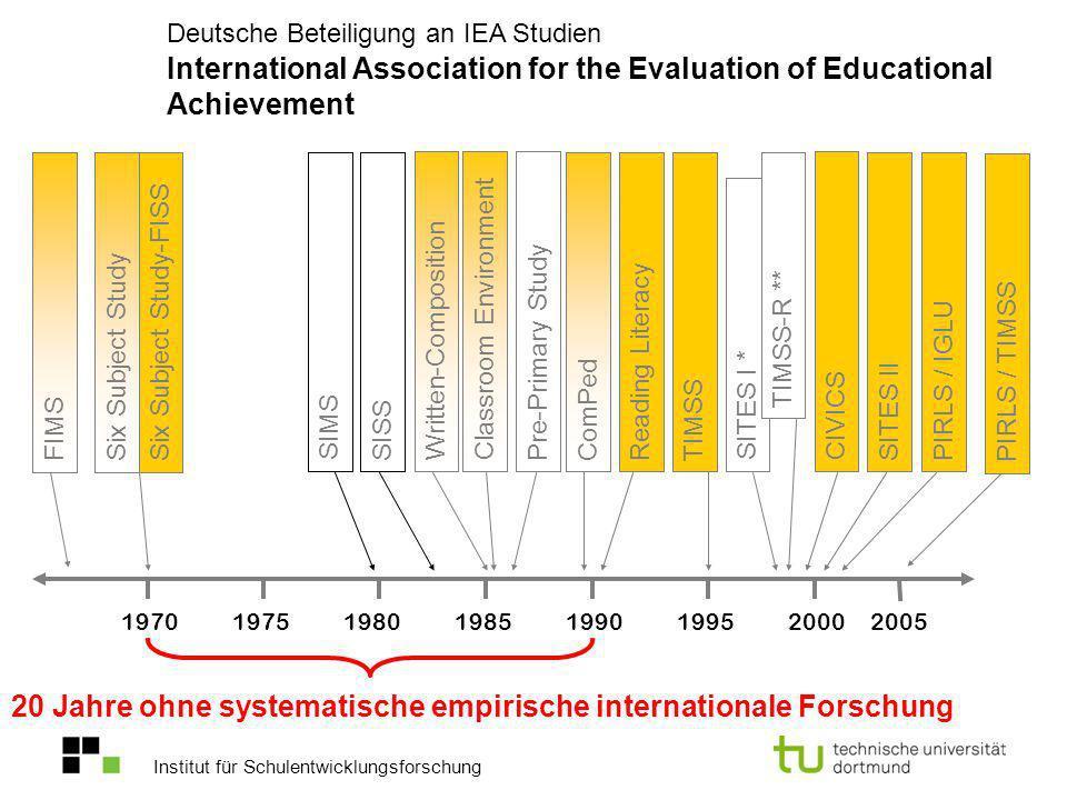 Institut für Schulentwicklungsforschung Unterschiede zwischen der mittleren Lesekompetenz von 15-Jährigen aus Familien des oberen und unteren Viertels der Sozialstruktur (HISEI) Programme for International Student Assessment