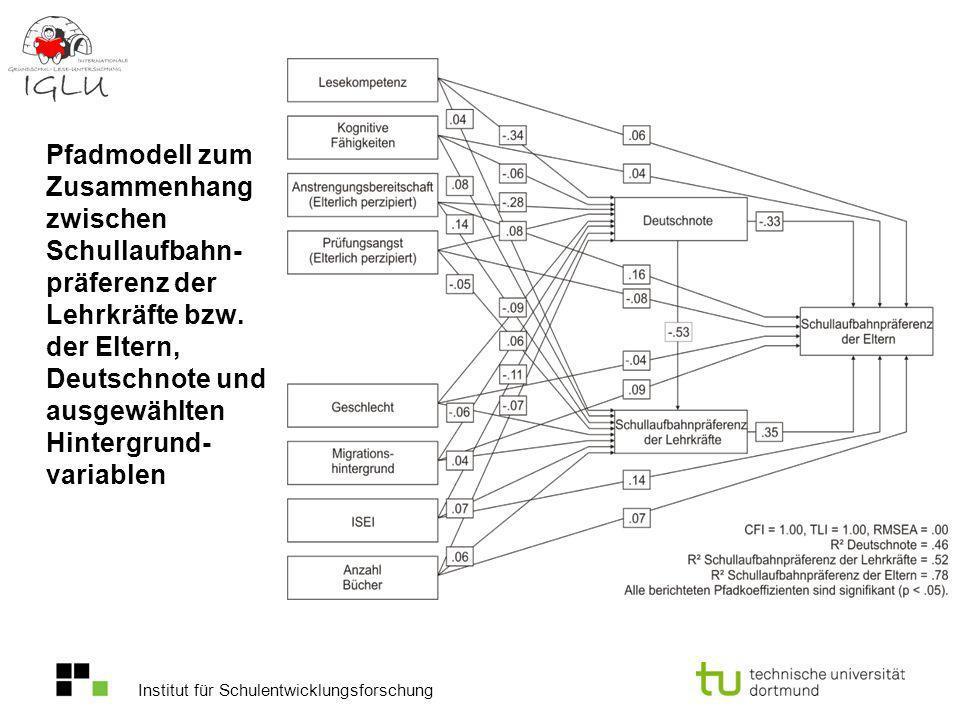 Institut für Schulentwicklungsforschung Pfadmodell zum Zusammenhang zwischen Schullaufbahn- präferenz der Lehrkräfte bzw. der Eltern, Deutschnote und