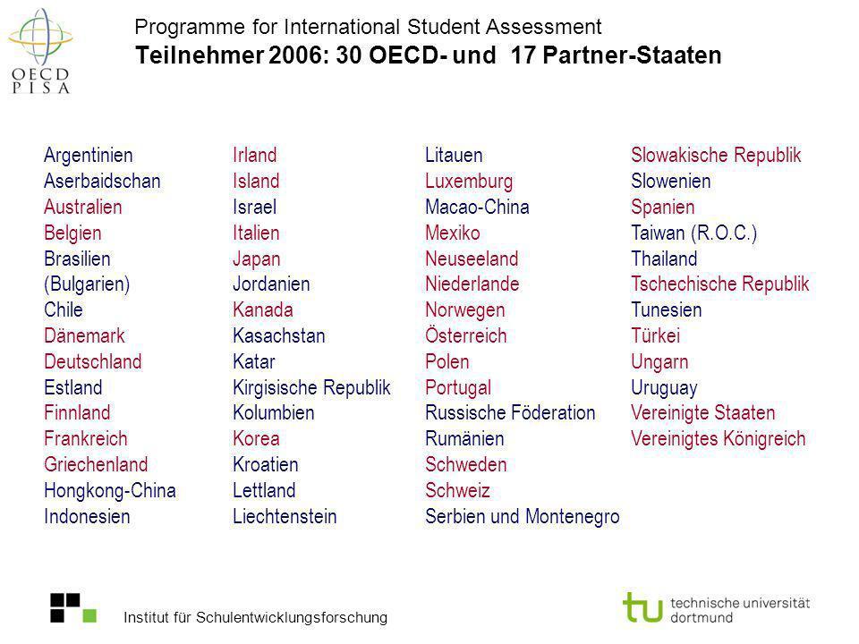 Institut für Schulentwicklungsforschung Teilnehmer 2006: 30 OECD- und 17 Partner-Staaten Irland Island Israel Italien Japan Jordanien Kanada Kasachsta