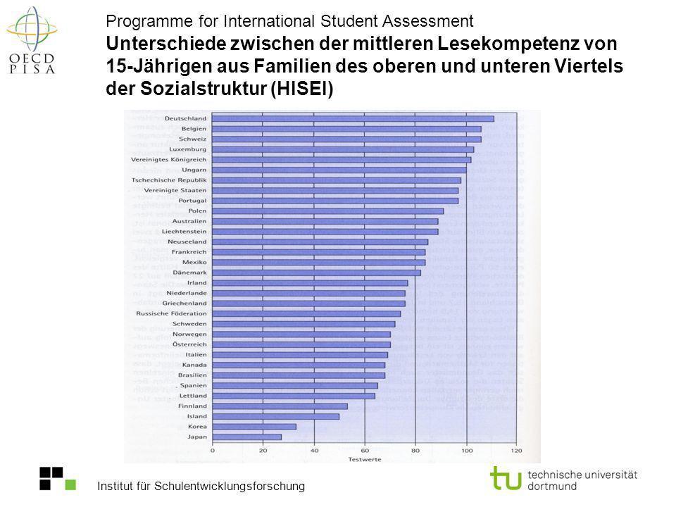 Institut für Schulentwicklungsforschung Unterschiede zwischen der mittleren Lesekompetenz von 15-Jährigen aus Familien des oberen und unteren Viertels