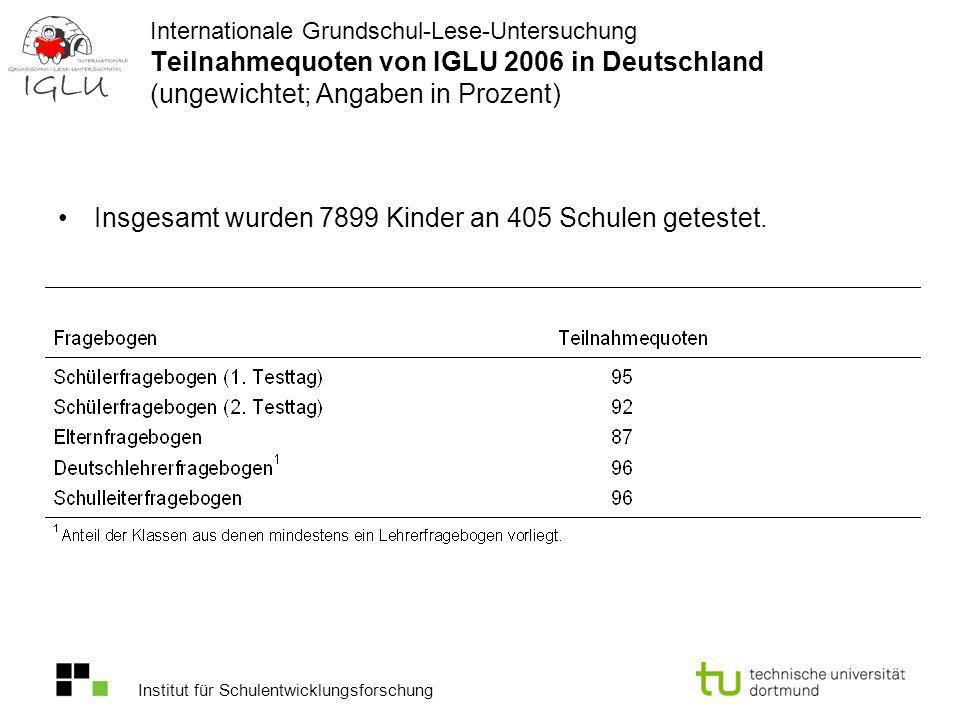 Institut für Schulentwicklungsforschung Testleistungen der Schülerinnen und Schüler im internationalen Vergleich – Gesamtskala Lesen Perzentile:5%25%75%95% Mittelwert und Konfidenzintervall (± 2 SE) Signifikant (p <.05) über dem deutschen Mittelwert liegende Staaten.