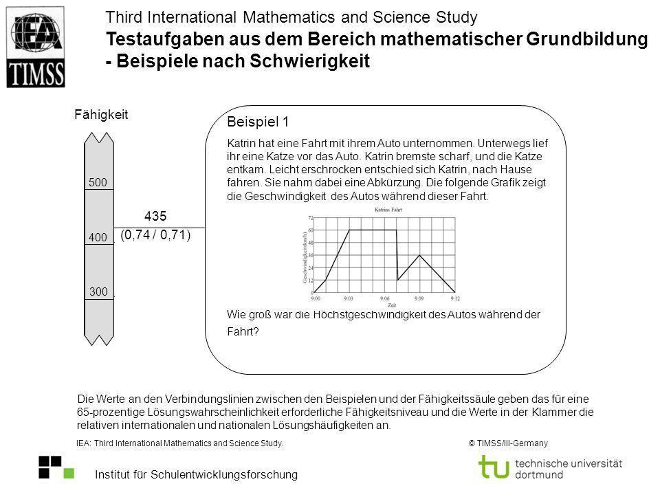 Die Werte an den Verbindungslinien zwischen den Beispielen und der Fähigkeitssäule geben das für eine 65-prozentige Lösungswahrscheinlichkeit erforder