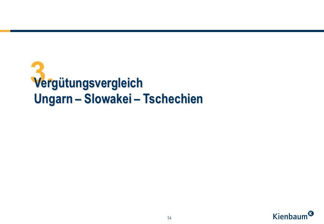 14 3. Vergütungsvergleich Ungarn – Slowakei – Tschechien