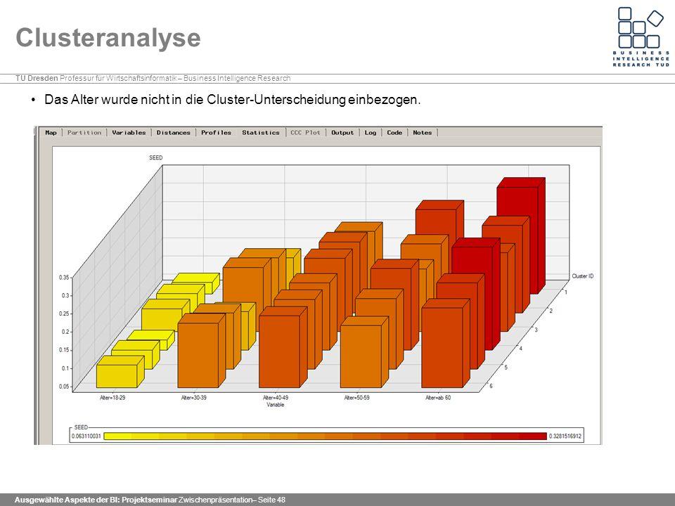 TU Dresden Professur für Wirtschaftsinformatik – Business Intelligence Research Ausgewählte Aspekte der BI: Projektseminar Zwischenpräsentation– Seite 48 Clusteranalyse Das Alter wurde nicht in die Cluster-Unterscheidung einbezogen.