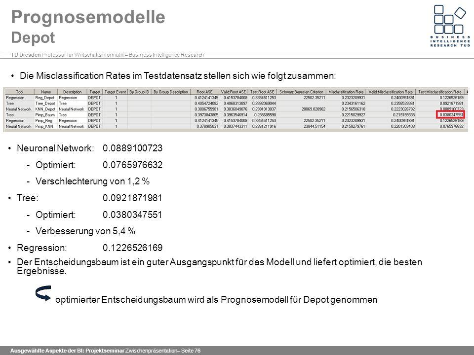 TU Dresden Professur für Wirtschaftsinformatik – Business Intelligence Research Ausgewählte Aspekte der BI: Projektseminar Zwischenpräsentation– Seite 76 Prognosemodelle Depot Die Misclassification Rates im Testdatensatz stellen sich wie folgt zusammen: Neuronal Network: 0.0889100723 -Optimiert: 0.0765976632 -Verschlechterung von 1,2 % Tree: 0.0921871981 -Optimiert: 0.0380347551 -Verbesserung von 5,4 % Regression: 0.1226526169 Der Entscheidungsbaum ist ein guter Ausgangspunkt für das Modell und liefert optimiert, die besten Ergebnisse.