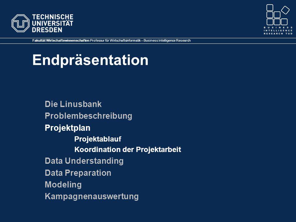 Fakultät Wirtschaftswissenschaften Professur für Wirtschaftsinformatik – Business Intelligence Research Endpräsentation Die Linusbank Problembeschreibung Projektplan Projektablauf Koordination der Projektarbeit Data Understanding Data Preparation Modeling Kampagnenauswertung