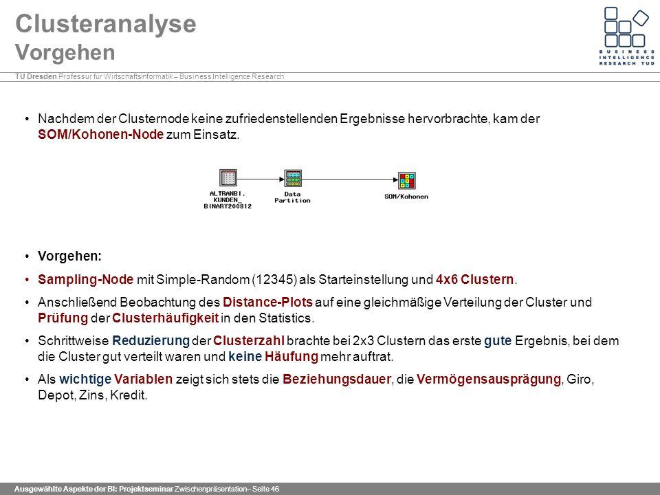 TU Dresden Professur für Wirtschaftsinformatik – Business Intelligence Research Ausgewählte Aspekte der BI: Projektseminar Zwischenpräsentation– Seite 46 Clusteranalyse Vorgehen Nachdem der Clusternode keine zufriedenstellenden Ergebnisse hervorbrachte, kam der SOM/Kohonen-Node zum Einsatz.