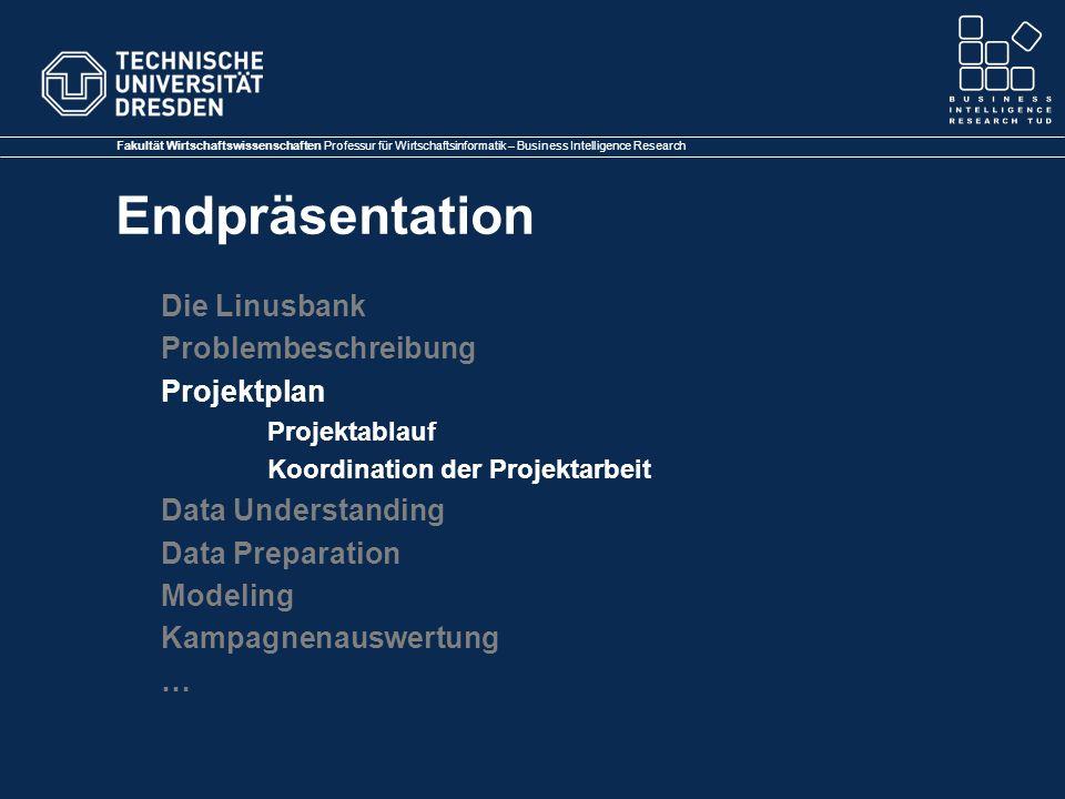 Fakultät Wirtschaftswissenschaften Professur für Wirtschaftsinformatik – Business Intelligence Research Endpräsentation Die Linusbank Problembeschreibung Projektplan Projektablauf Koordination der Projektarbeit Data Understanding Data Preparation Modeling Kampagnenauswertung …