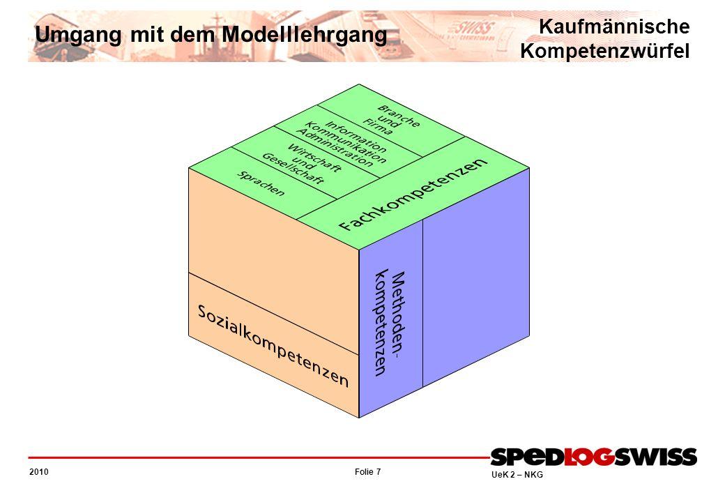 Folie 7 2010 UeK 2 – NKG Kaufmännische Kompetenzwürfel Umgang mit dem Modelllehrgang