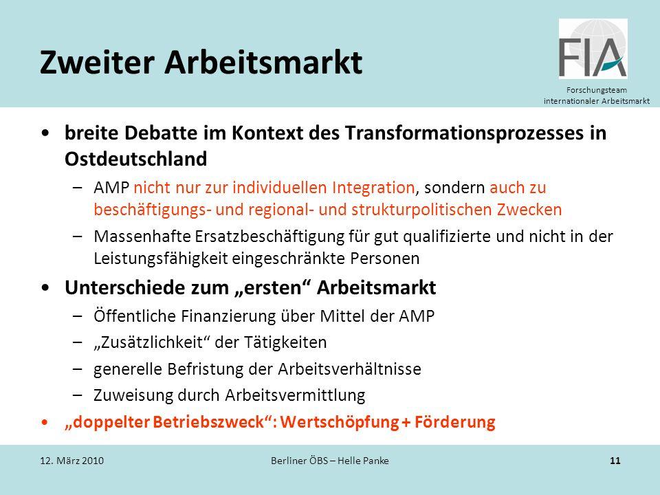 Forschungsteam internationaler Arbeitsmarkt Zweiter Arbeitsmarkt breite Debatte im Kontext des Transformationsprozesses in Ostdeutschland –AMP nicht n