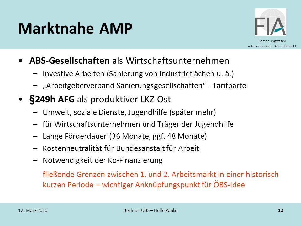 Forschungsteam internationaler Arbeitsmarkt Marktnahe AMP ABS-Gesellschaften als Wirtschaftsunternehmen –Investive Arbeiten (Sanierung von Industriefl