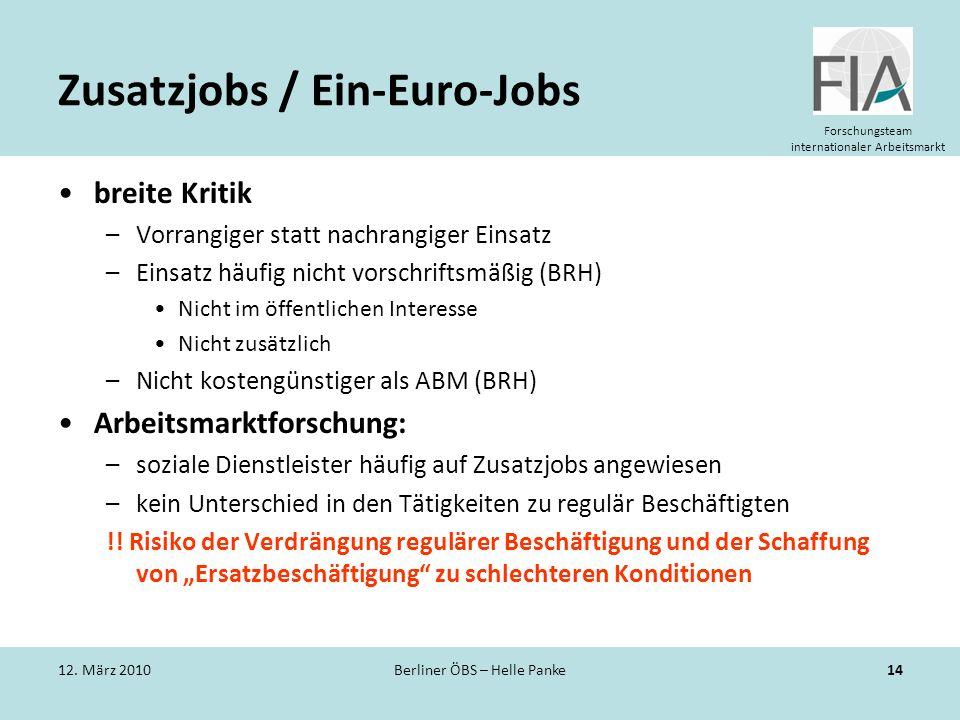 Forschungsteam internationaler Arbeitsmarkt Zusatzjobs / Ein-Euro-Jobs breite Kritik –Vorrangiger statt nachrangiger Einsatz –Einsatz häufig nicht vor