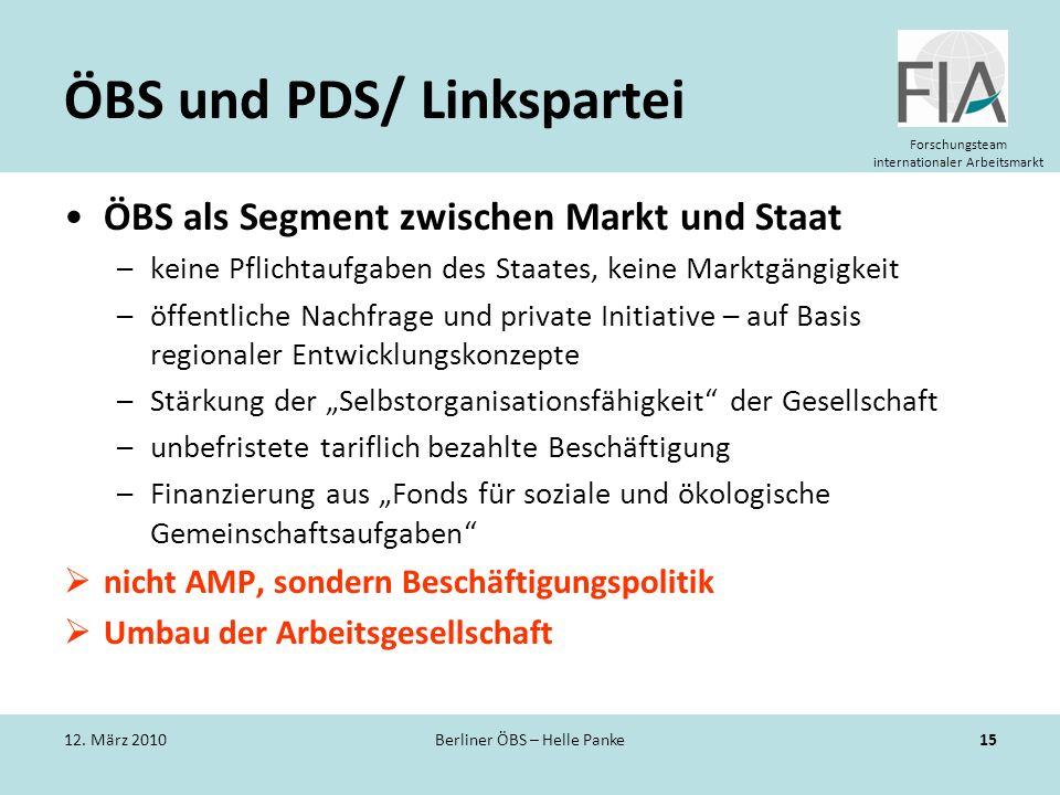 Forschungsteam internationaler Arbeitsmarkt ÖBS und PDS/ Linkspartei ÖBS als Segment zwischen Markt und Staat –keine Pflichtaufgaben des Staates, kein