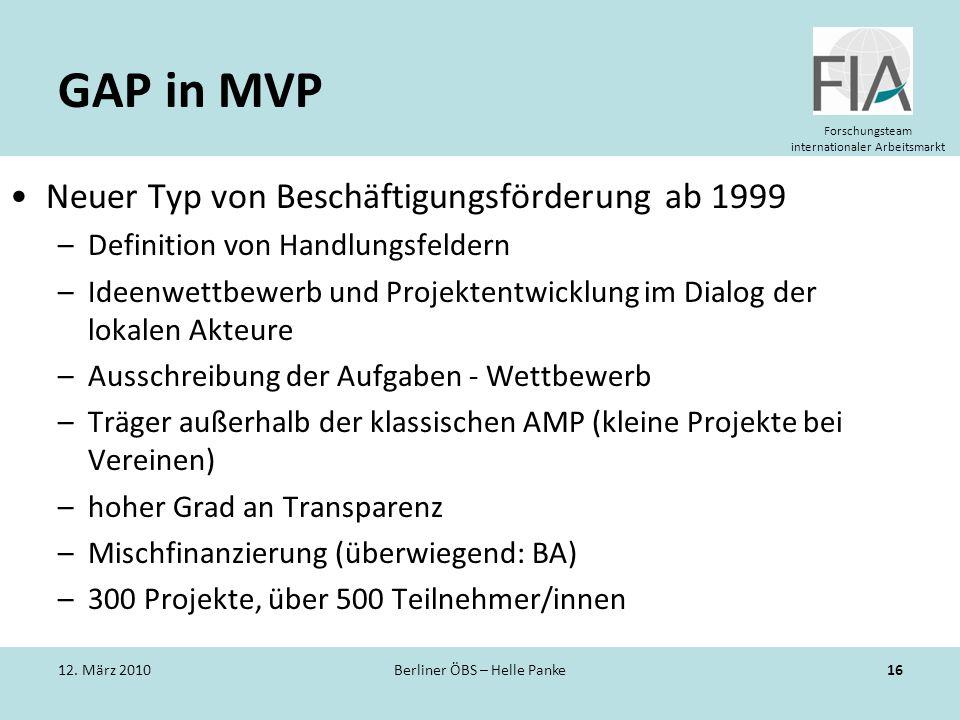 Forschungsteam internationaler Arbeitsmarkt GAP in MVP Neuer Typ von Beschäftigungsförderung ab 1999 –Definition von Handlungsfeldern –Ideenwettbewerb