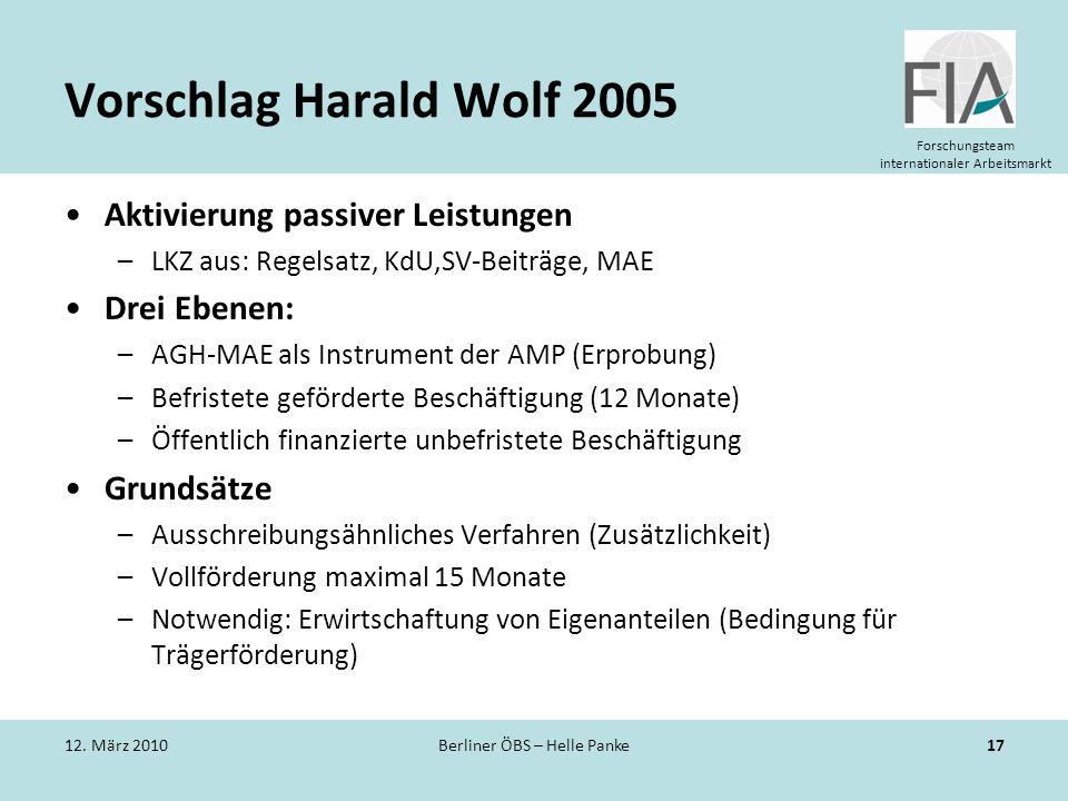 Forschungsteam internationaler Arbeitsmarkt Vorschlag Harald Wolf 2005 Aktivierung passiver Leistungen –LKZ aus: Regelsatz, KdU,SV-Beiträge, MAE Drei