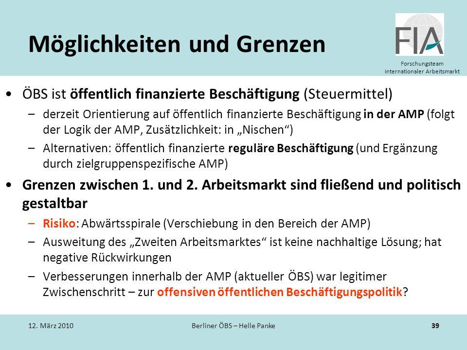 Forschungsteam internationaler Arbeitsmarkt Möglichkeiten und Grenzen ÖBS ist öffentlich finanzierte Beschäftigung (Steuermittel) –derzeit Orientierun