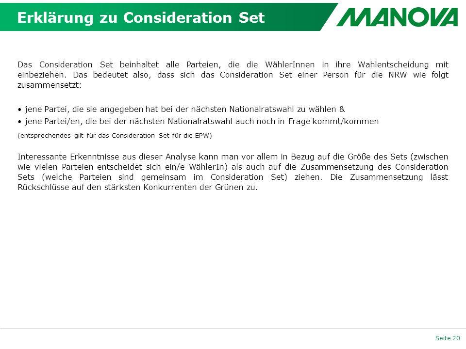 Seite 20 Erklärung zu Consideration Set Das Consideration Set beinhaltet alle Parteien, die die WählerInnen in ihre Wahlentscheidung mit einbeziehen.