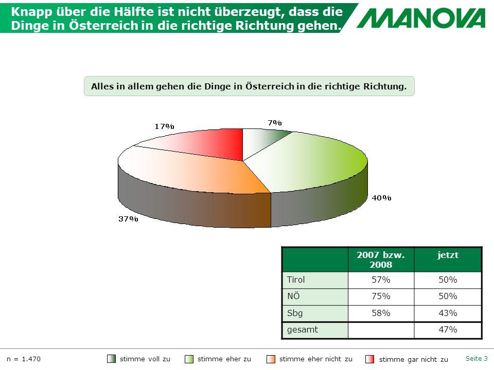 Seite 3 Knapp über die Hälfte ist nicht überzeugt, dass die Dinge in Österreich in die richtige Richtung gehen. stimme voll zu stimme eher zu stimme e