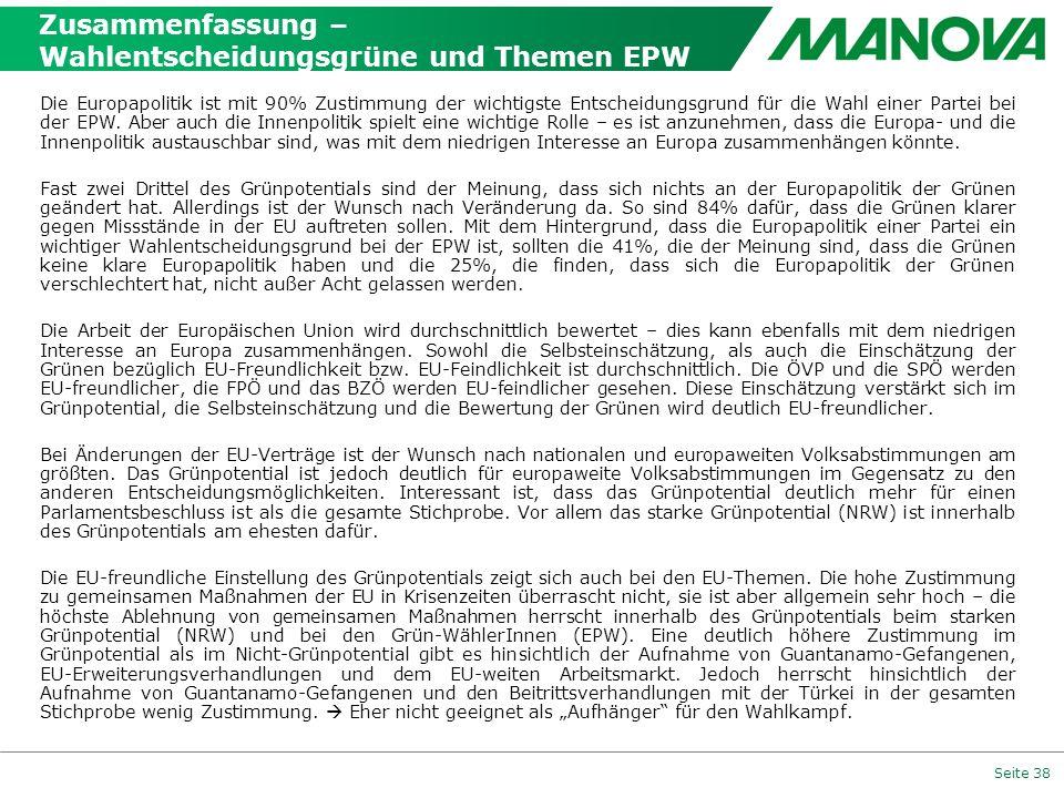 Seite 38 Zusammenfassung – Wahlentscheidungsgrüne und Themen EPW Die Europapolitik ist mit 90% Zustimmung der wichtigste Entscheidungsgrund für die Wa