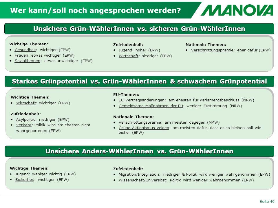 Seite 49 Wer kann/soll noch angesprochen werden? Unsichere Grün-WählerInnen vs. sicheren Grün-WählerInnen Starkes Grünpotential vs. Grün-WählerInnen &