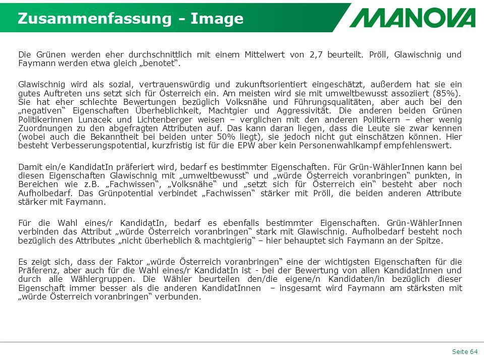 Seite 64 Zusammenfassung - Image Die Grünen werden eher durchschnittlich mit einem Mittelwert von 2,7 beurteilt. Pröll, Glawischnig und Faymann werden