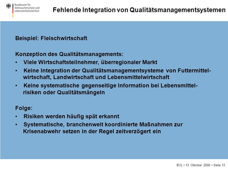 BVL 13. Oktober 2006 Seite 13 Beispiel: Fleischwirtschaft Konzeption des Qualitätsmanagements: Viele Wirtschaftsteilnehmer, überregionaler Markt Keine