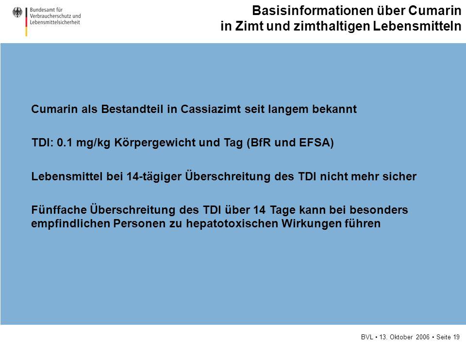 BVL 13. Oktober 2006 Seite 19 Cumarin als Bestandteil in Cassiazimt seit langem bekannt TDI: 0.1 mg/kg Körpergewicht und Tag (BfR und EFSA) Lebensmitt