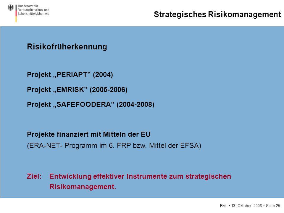 BVL 13. Oktober 2006 Seite 25 Strategisches Risikomanagement Risikofrüherkennung Projekt PERIAPT (2004) Projekt EMRISK (2005-2006) Projekt SAFEFOODERA