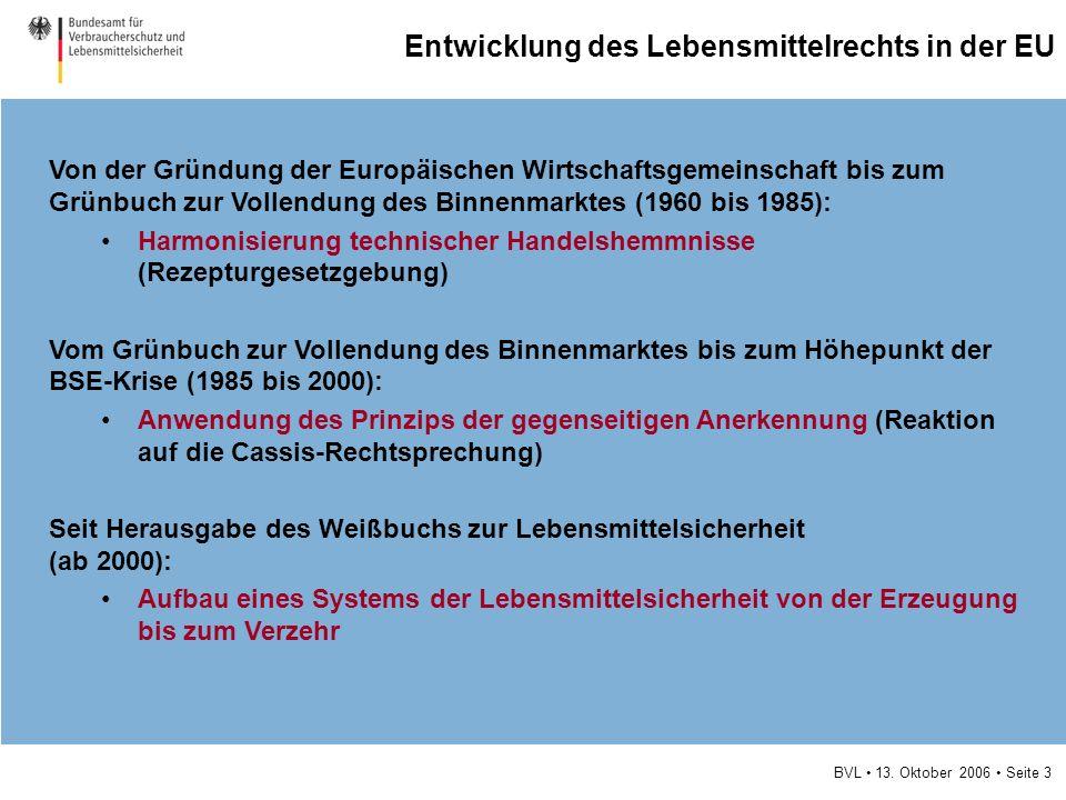 BVL 13. Oktober 2006 Seite 3 Von der Gründung der Europäischen Wirtschaftsgemeinschaft bis zum Grünbuch zur Vollendung des Binnenmarktes (1960 bis 198