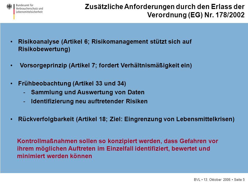 BVL 13.Oktober 2006 Seite 6 Grundsätzliche Verpflichtung zur Durchführung von Risikoanalysen (Abs.