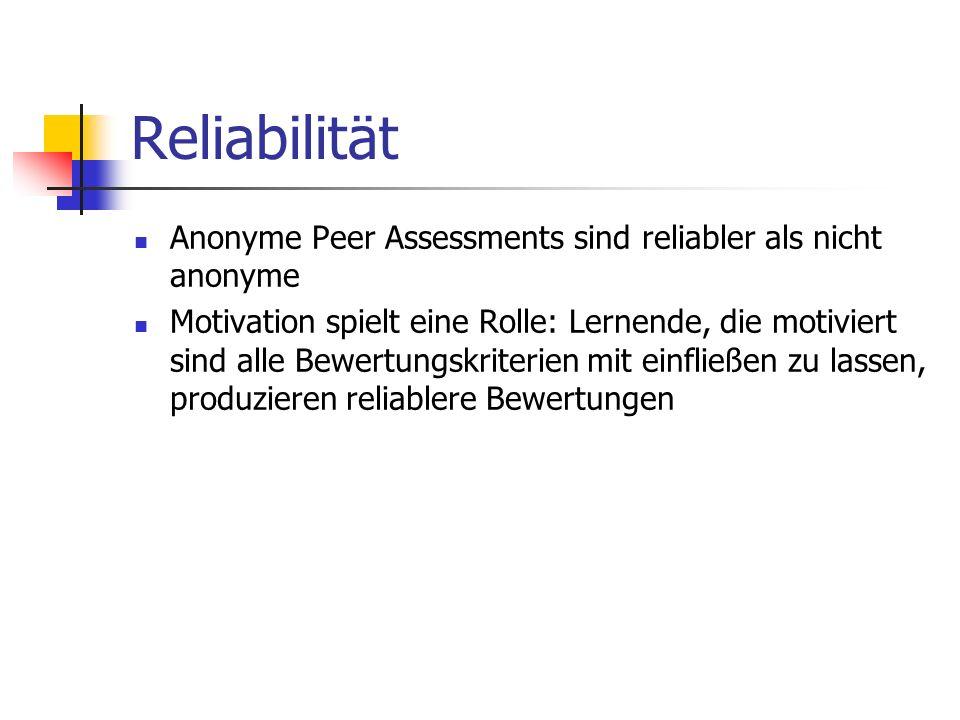 Reliabilität Anonyme Peer Assessments sind reliabler als nicht anonyme Motivation spielt eine Rolle: Lernende, die motiviert sind alle Bewertungskrite