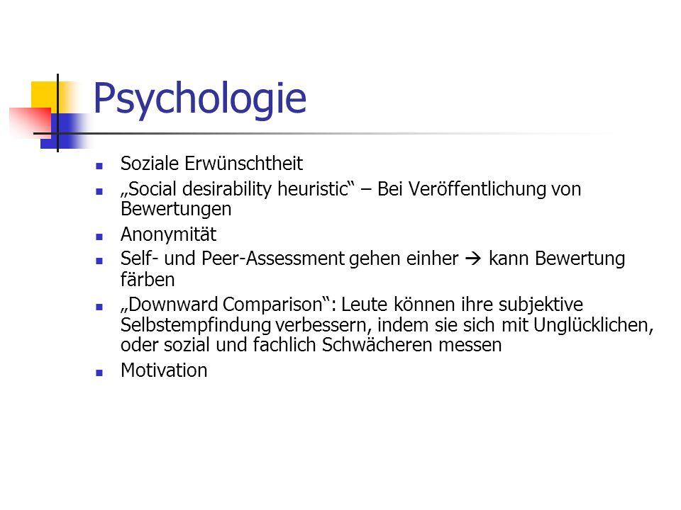 Psychologie Soziale Erwünschtheit Social desirability heuristic – Bei Veröffentlichung von Bewertungen Anonymität Self- und Peer-Assessment gehen einh