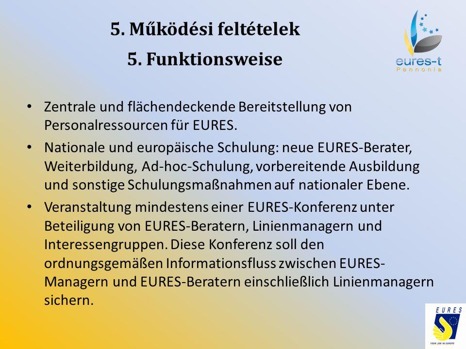 5. Működési feltételek 5.