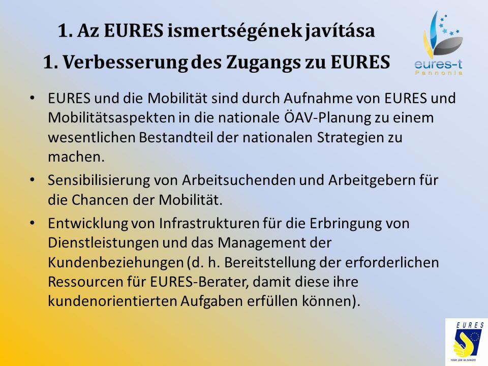 1. Az EURES ismertségének javítása 1.
