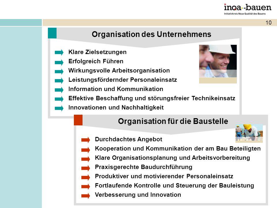 10 Klare Zielsetzungen Erfolgreich Führen Wirkungsvolle Arbeitsorganisation Leistungsfördernder Personaleinsatz Information und Kommunikation Effektiv