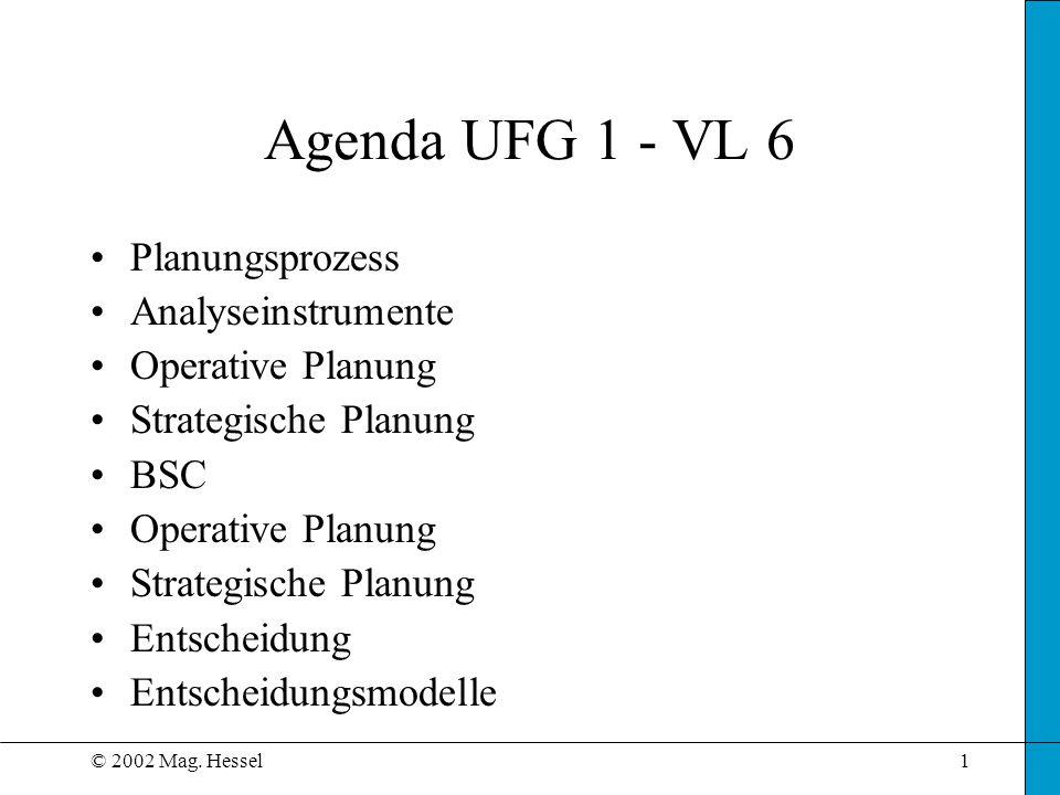 © 2002 Mag. Hessel1 Agenda UFG 1 - VL 6 Planungsprozess Analyseinstrumente Operative Planung Strategische Planung BSC Operative Planung Strategische P