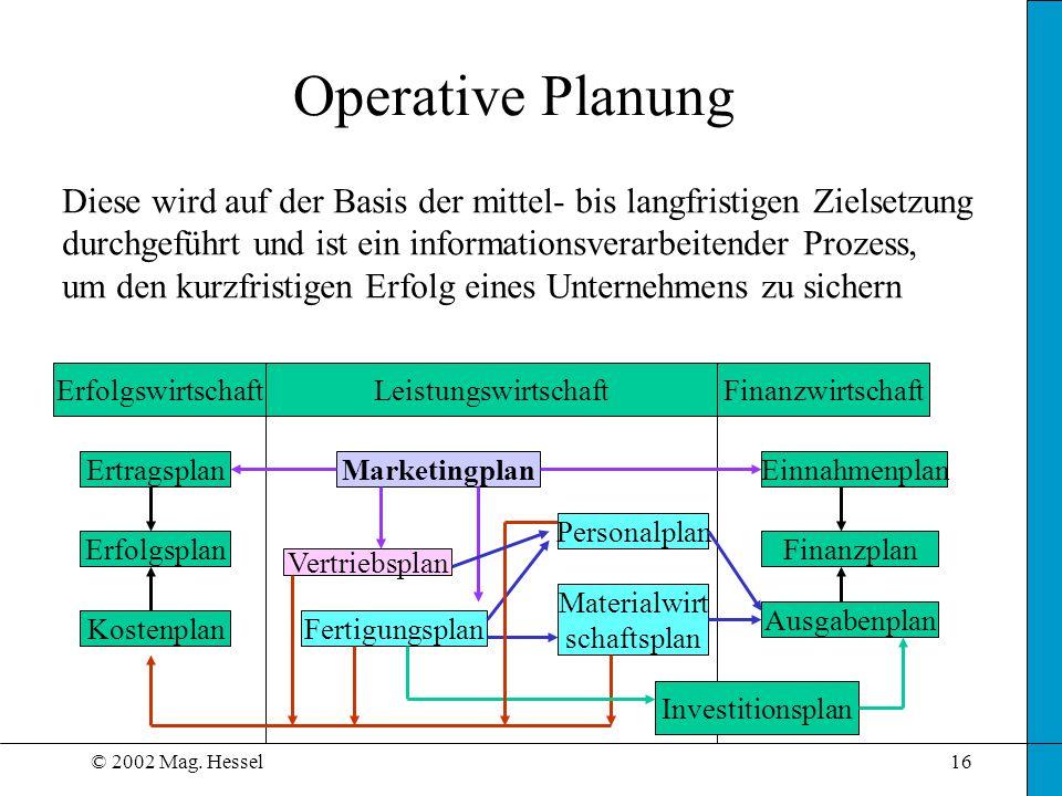 © 2002 Mag. Hessel16 Operative Planung Diese wird auf der Basis der mittel- bis langfristigen Zielsetzung durchgeführt und ist ein informationsverarbe