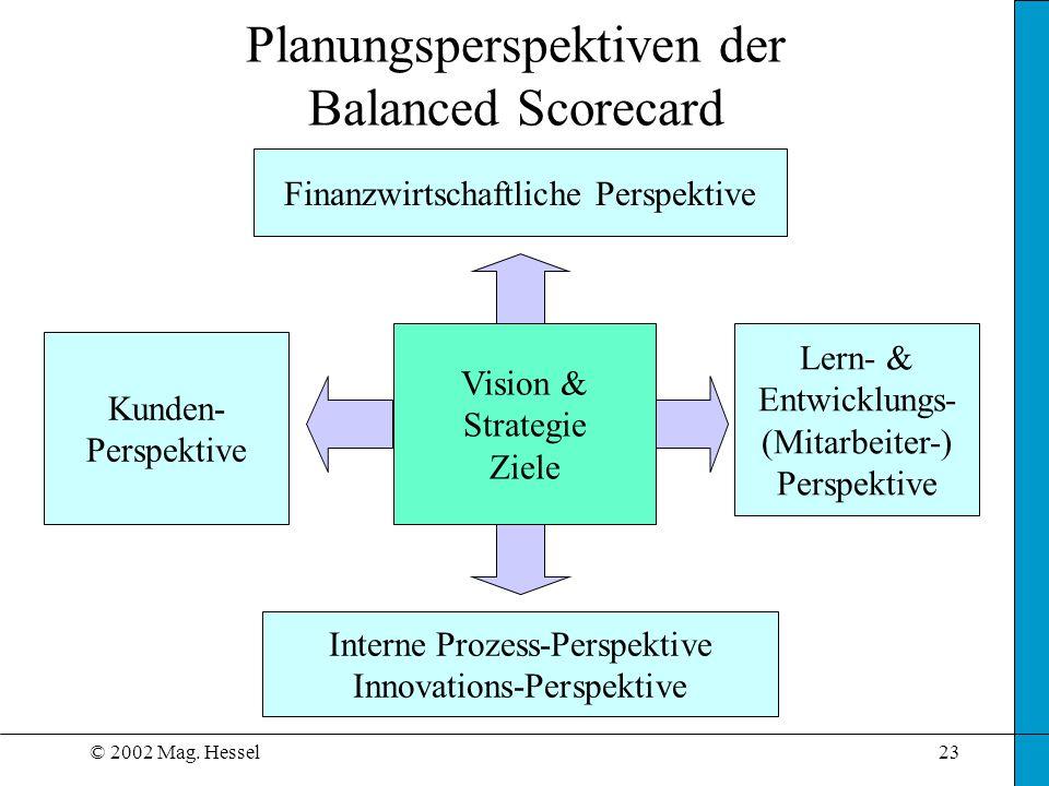© 2002 Mag. Hessel23 Planungsperspektiven der Balanced Scorecard Vision & Strategie Ziele Finanzwirtschaftliche Perspektive Interne Prozess-Perspektiv