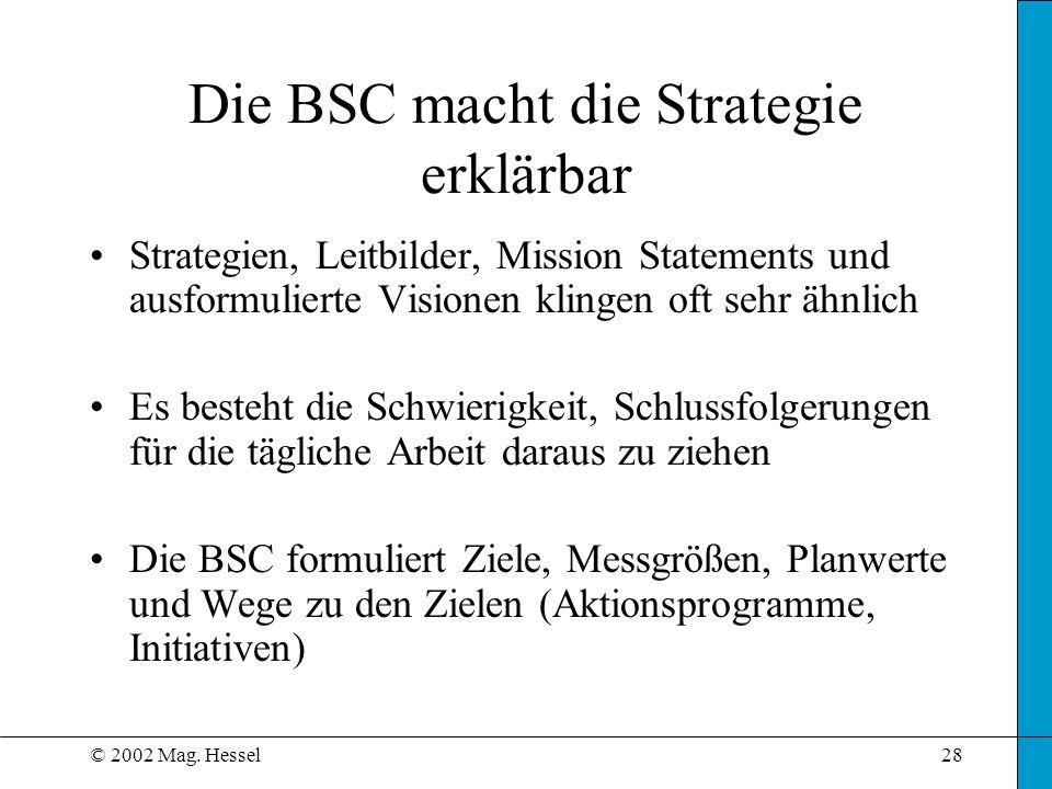 © 2002 Mag. Hessel28 Die BSC macht die Strategie erklärbar Strategien, Leitbilder, Mission Statements und ausformulierte Visionen klingen oft sehr ähn