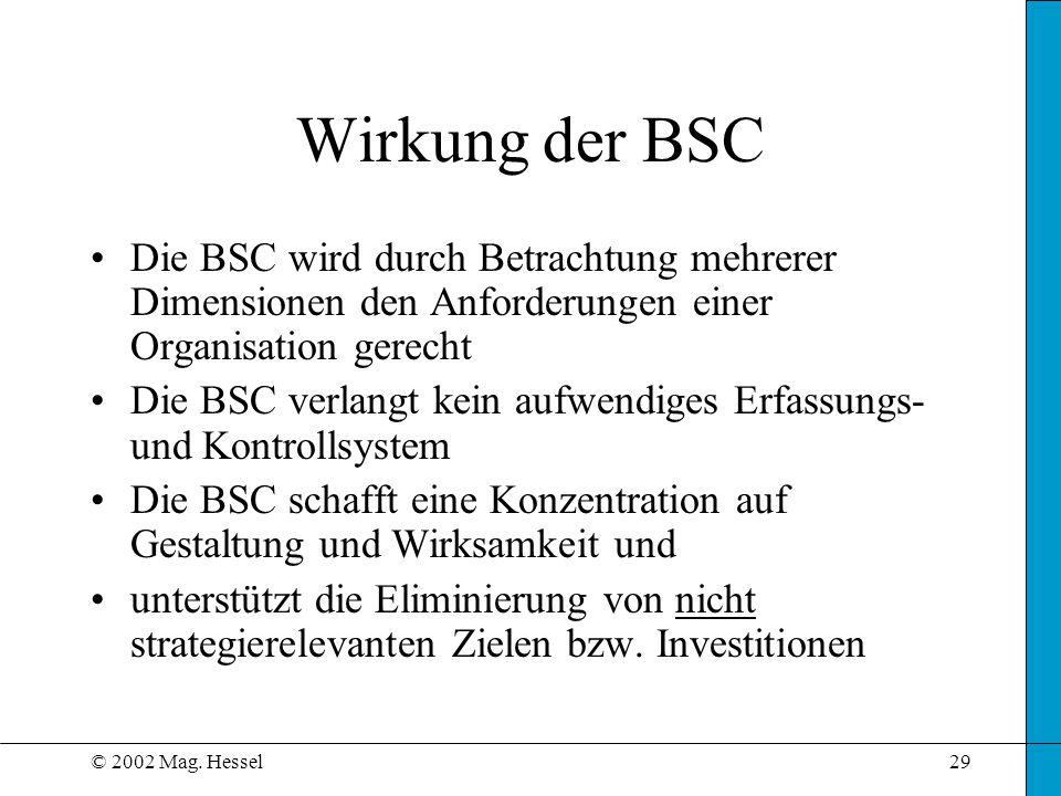 © 2002 Mag. Hessel29 Die BSC wird durch Betrachtung mehrerer Dimensionen den Anforderungen einer Organisation gerecht Die BSC verlangt kein aufwendige